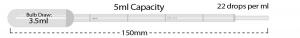 P4111-11, MTC BIO Transfer Pipette 5 mL Capacity, STERILE, LARGE BULB - Individually Wrapped (Case of 500) - CS - MTC Bio - PIPETTES