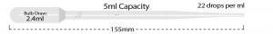 P4115-00, MTC BIO Transfer Pipette 5 mL Capacity, NON-STERILE, GRADUATED (Blood Bank) - Bulk Pack (Case of 250) - CS - MTC Bio - PIPETTES